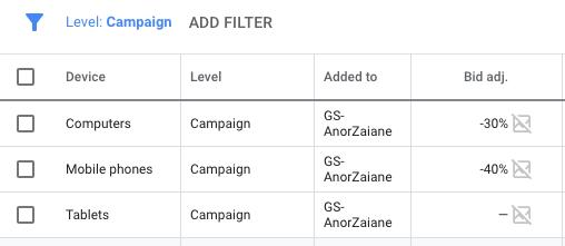 Adjusting negative bids in Google Ads